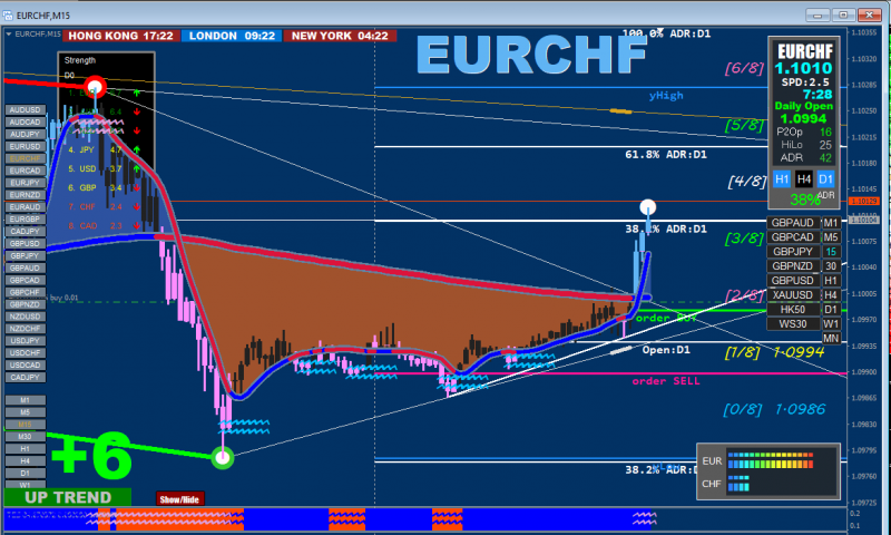 EURCHF 6_11_19.PNG