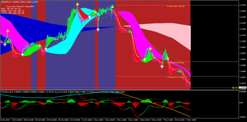 moving average trading. jma.png