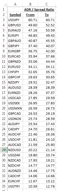 ADR to Spread FX Pro 2020-02-26 Currencies.png