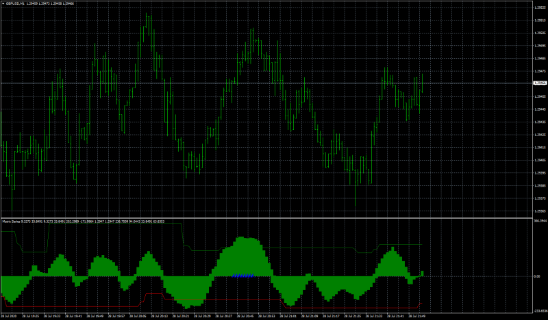 gbpusd-m1-forex-capital-markets-2.png