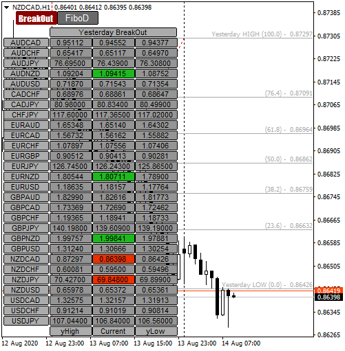 NZDCADH1.png