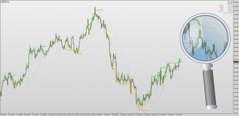 Non-repainting Double RSI On Chart Indicator for MT4.png