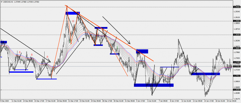 USDCADH119-01-21.png