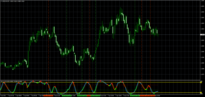 USDCADM5.png
